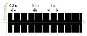 DCF77-AM-Modulation